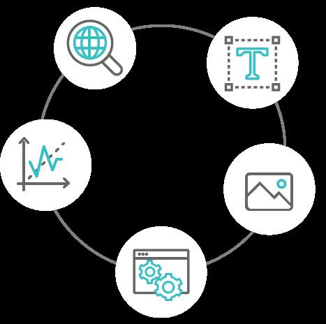 amazzia marketing optimization process for ecommerce brands